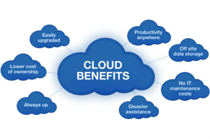 DNA Growth – Why has Cloud Accounting replaced Traditional Bookkeeping?