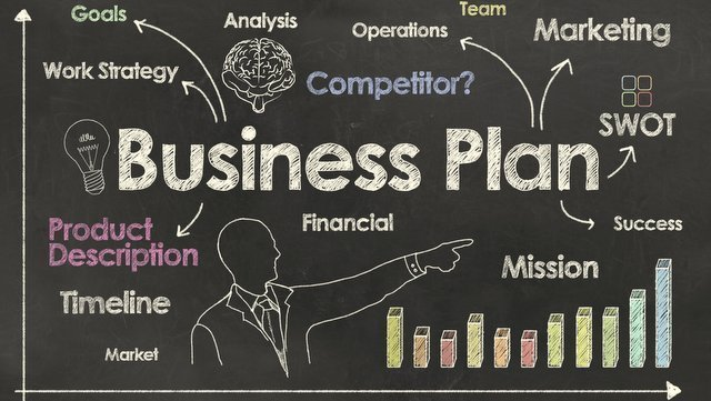 10 ways Business Plans help!!